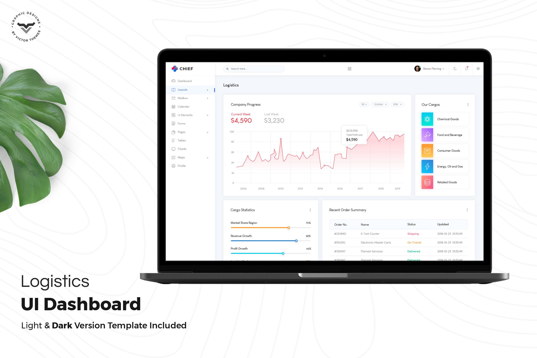 Logistics Admin Dashboard UI Kit