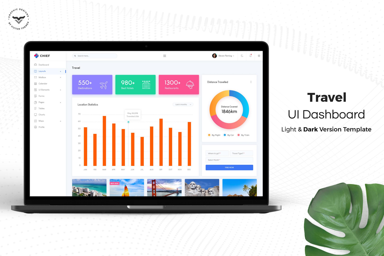 Travel Admin Dashboard UI Kit