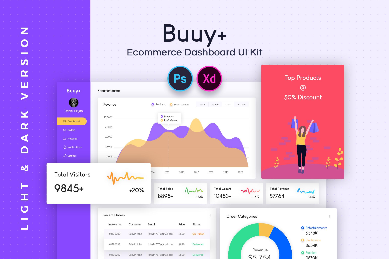 E-Commerce Admin Dashboard UI Kit